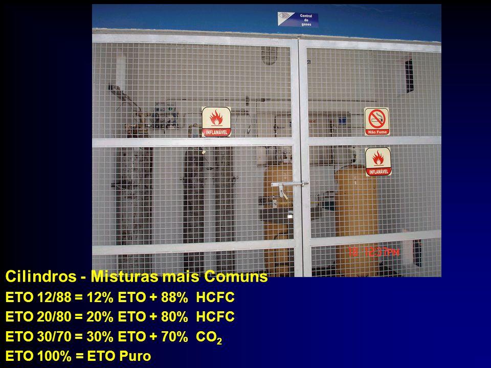 Cilindros - Misturas mais Comuns = + ETO 12/88 = 12% ETO + 88% HCFC =+ ETO 20/80 = 20% ETO + 80% HCFC =+ ETO 30/70 = 30% ETO + 70% CO 2 ETO 100% = ETO