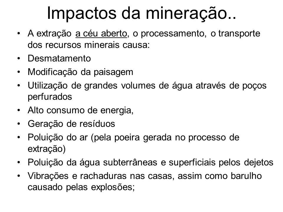 Impactos da mineração.. A extração a céu aberto, o processamento, o transporte dos recursos minerais causa: Desmatamento Modificação da paisagem Utili