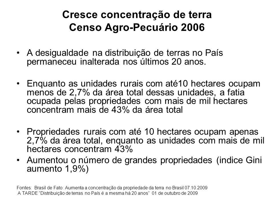 Cresce concentração de terra Censo Agro-Pecuário 2006 A desigualdade na distribuição de terras no País permaneceu inalterada nos últimos 20 anos. Enqu