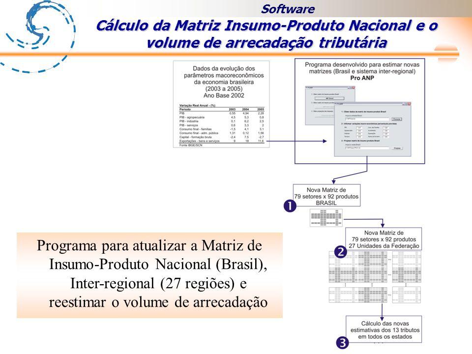Software Cálculo da Matriz Insumo-Produto Nacional e o volume de arrecadação tributária Programa para atualizar a Matriz de Insumo-Produto Nacional (Brasil), Inter-regional (27 regiões) e reestimar o volume de arrecadação