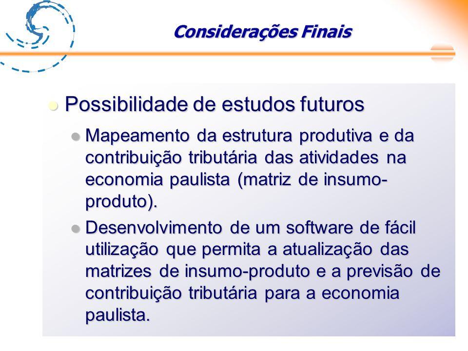 Considerações Finais Possibilidade de estudos futuros Possibilidade de estudos futuros Mapeamento da estrutura produtiva e da contribuição tributária das atividades na economia paulista (matriz de insumo- produto).