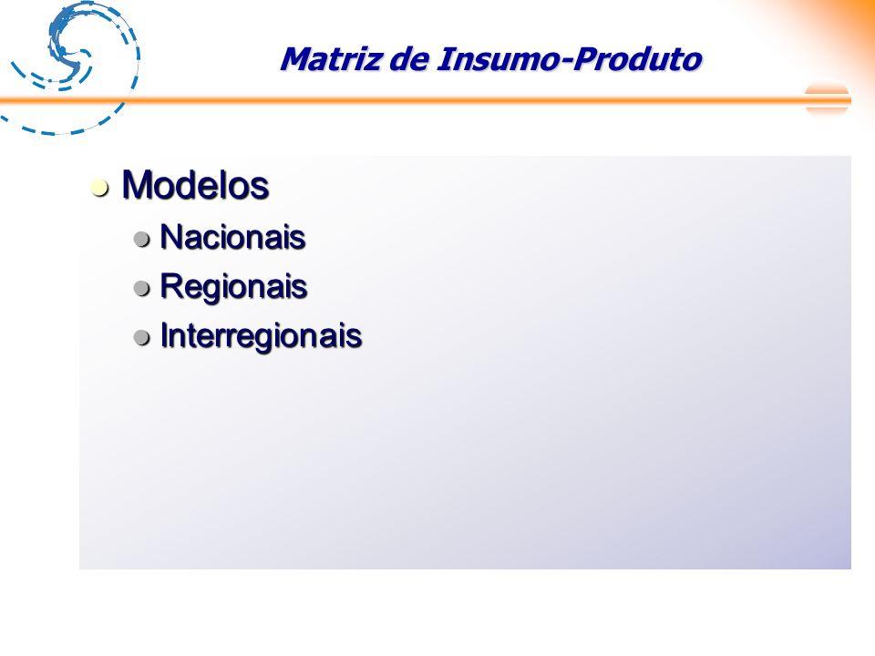 Modelos Modelos Nacionais Nacionais Regionais Regionais Interregionais Interregionais