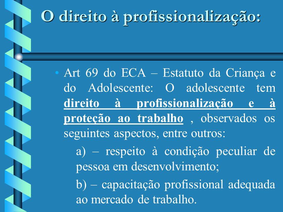 1992 - 2001 34,9% Comportamento Trabalho Infanto- juvenil (5 - 17 anos) no Brasil por semana de referência: 1992 - 2001 2.940.933 crianças deixaram de trabalhar
