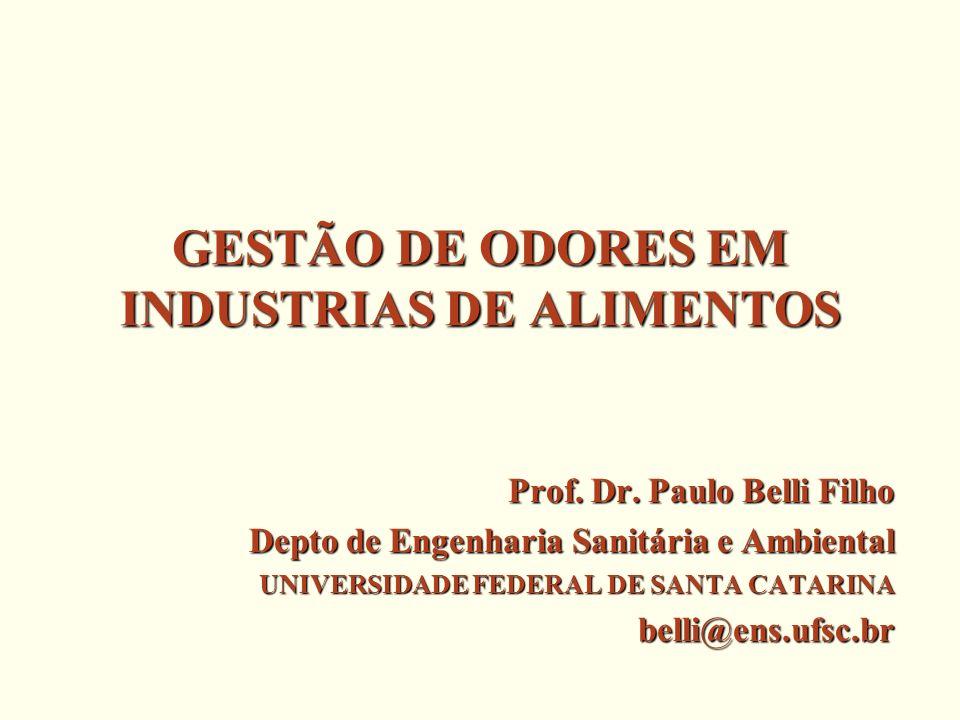 Industria de alimentos Emissões Odoríferas Vários problemas Reclamações públicas Odor Odor: Mistura complexa de várias substâncias odoríferas, orgânicas e inorgânicas.