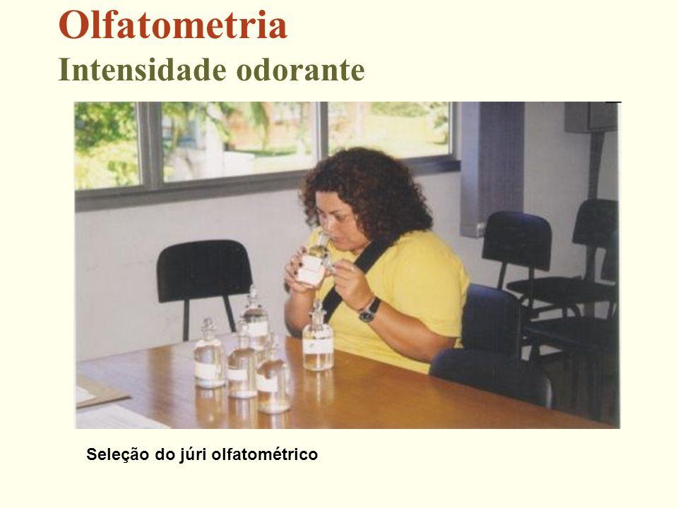 Olfatometria Intensidade odorante Seleção do júri olfatométrico