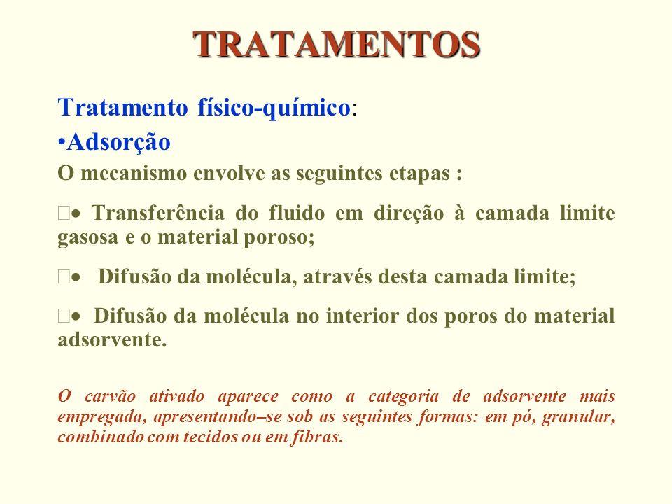 TRATAMENTOS Tratamento físico-químico: Adsorção O mecanismo envolve as seguintes etapas : Transferência do fluido em direção à camada limite gasosa e