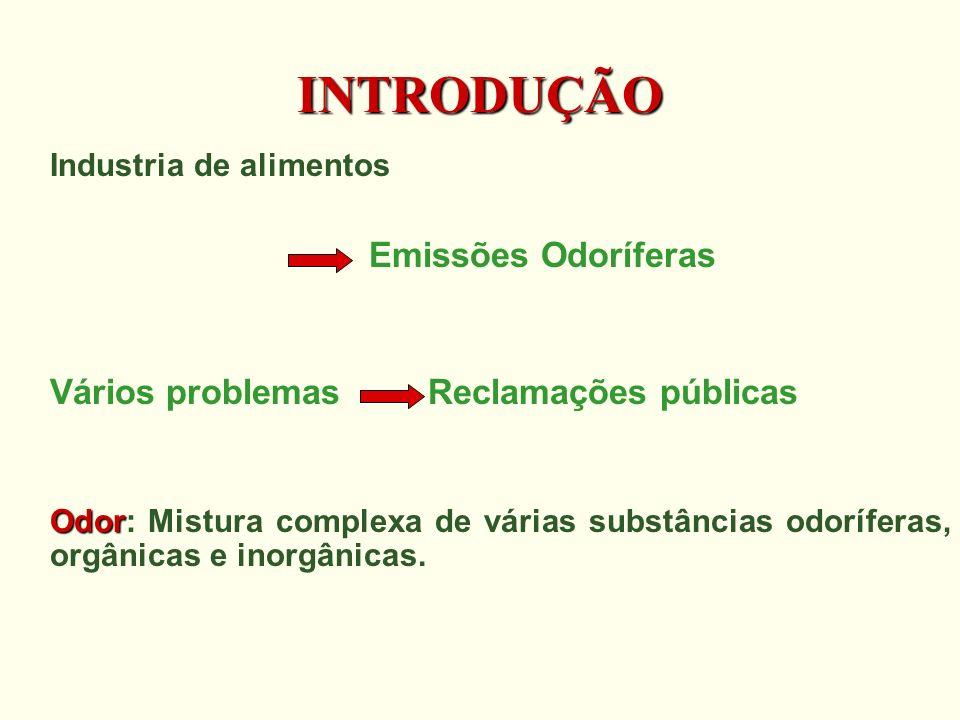 Industria de alimentos Emissões Odoríferas Vários problemas Reclamações públicas Odor Odor: Mistura complexa de várias substâncias odoríferas, orgânic