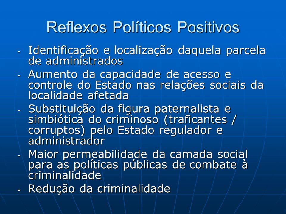 Reflexos Políticos Positivos - Identificação e localização daquela parcela de administrados - Aumento da capacidade de acesso e controle do Estado nas