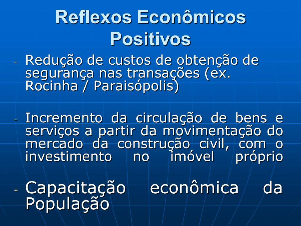 Reflexos Econômicos Positivos - Redução de custos de obtenção de segurança nas transações (ex. Rocinha / Paraisópolis) - Incremento da circulação de b