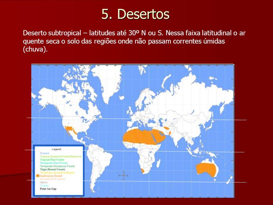 5. Desertos Deserto subtropical – latitudes até 30º N ou S. Nessa faixa latitudinal o ar quente seca o solo das regiões onde não passam correntes úmid