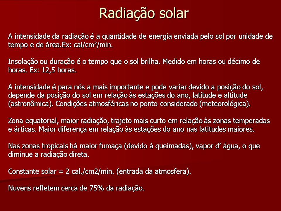 Radiação solar A intensidade da radiação é a quantidade de energia enviada pelo sol por unidade de tempo e de área.Ex: cal/cm 2 /min. Insolação ou dur