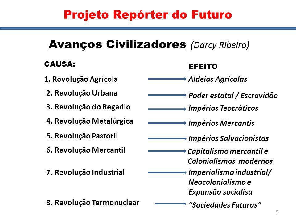 Revoluções de Darcy Projeto Repórter do Futuro Avanços Civilizadores (Darcy Ribeiro) CAUSA: 1. Revolução Agrícola 2. Revolução Urbana 3. Revolução do