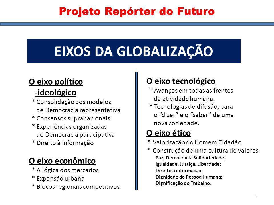 Eixos EIXOS DA GLOBALIZAÇÃO O eixo político -ideológico * Consolidação dos modelos de Democracia representativa * Consensos supranacionais * Experiênc