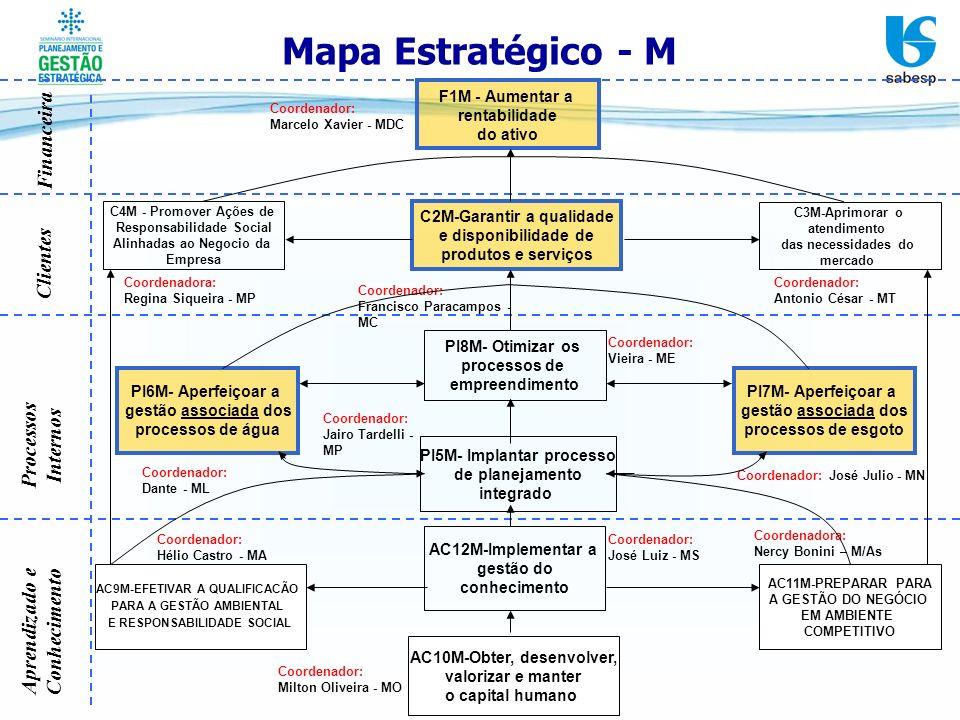 AC9M-EFETIVAR A QUALIFICACÃO PARA A GESTÃO AMBIENTAL E RESPONSABILIDADE SOCIAL PI5M- Implantar processo de planejamento integrado PI6M- Aperfeiçoar a