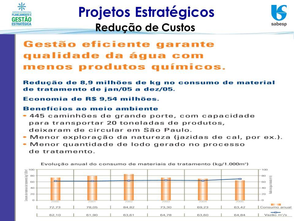 Projetos Estratégicos Redução de Custos