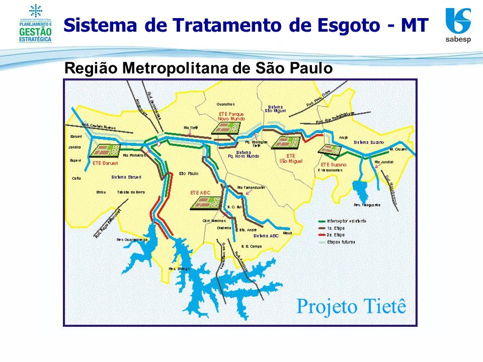 Sistema de Tratamento de Esgoto - MT Projeto Tietê Região Metropolitana de São Paulo