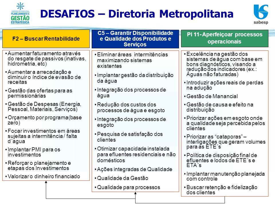 DESAFIOS – Diretoria Metropolitana PI 11- Aperfeiçoar processos operacionais Excelência na gestão dos sistemas de água com base em bons diagnósticos,