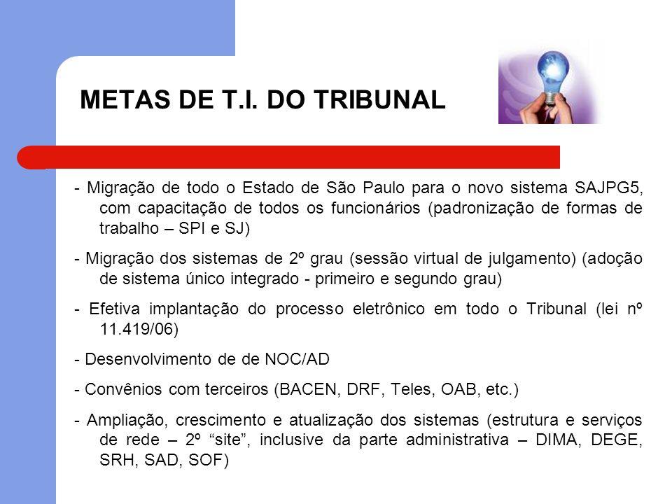 METAS DE T.I. DO TRIBUNAL - Migração de todo o Estado de São Paulo para o novo sistema SAJPG5, com capacitação de todos os funcionários (padronização