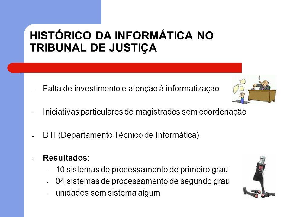 HISTÓRICO DA INFORMÁTICA NO TRIBUNAL DE JUSTIÇA - Falta de investimento e atenção à informatização - Iniciativas particulares de magistrados sem coord