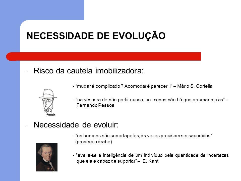 NECESSIDADE DE EVOLUÇÃO - Risco da cautela imobilizadora: - mudar é complicado ? Acomodar é perecer ! – Mário S. Cortella - na véspera de não partir n
