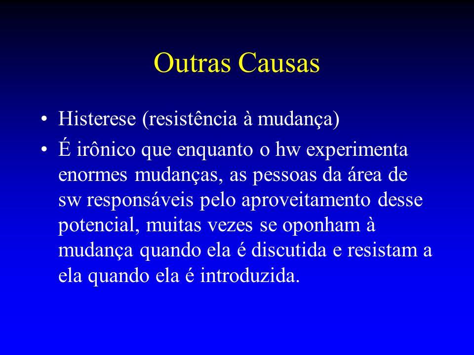 Outras Causas Histerese (resistência à mudança) É irônico que enquanto o hw experimenta enormes mudanças, as pessoas da área de sw responsáveis pelo a