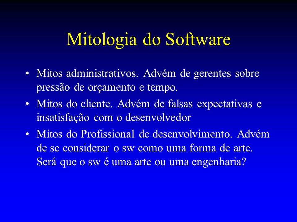 Mitologia do Software Mitos administrativos. Advém de gerentes sobre pressão de orçamento e tempo. Mitos do cliente. Advém de falsas expectativas e in