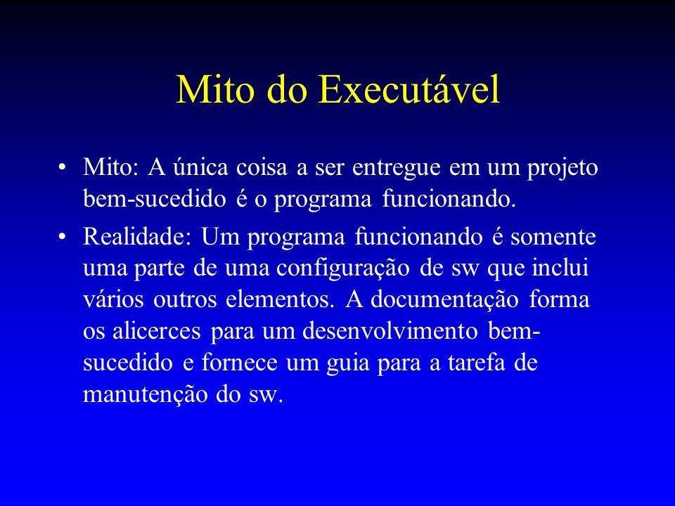Mito do Executável Mito: A única coisa a ser entregue em um projeto bem-sucedido é o programa funcionando. Realidade: Um programa funcionando é soment