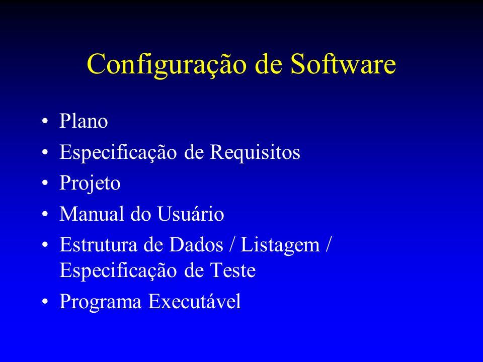 Configuração de Software Plano Especificação de Requisitos Projeto Manual do Usuário Estrutura de Dados / Listagem / Especificação de Teste Programa E