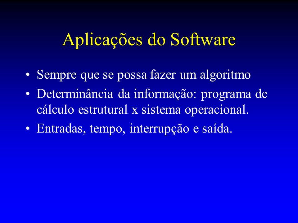 Aplicações do Software Sempre que se possa fazer um algoritmo Determinância da informação: programa de cálculo estrutural x sistema operacional. Entra