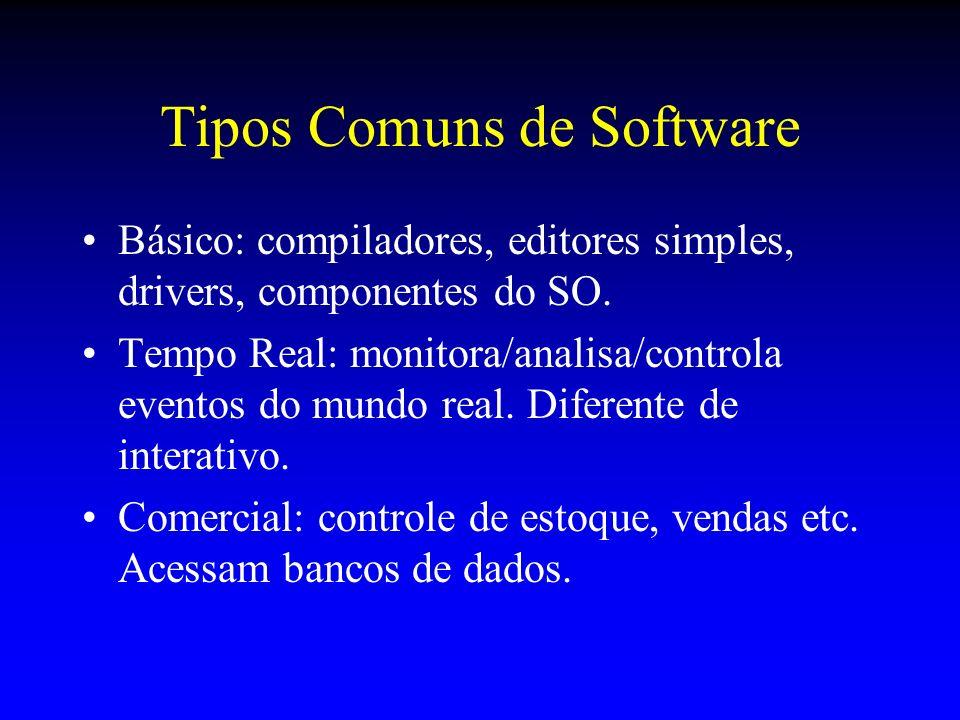 Tipos Comuns de Software Básico: compiladores, editores simples, drivers, componentes do SO. Tempo Real: monitora/analisa/controla eventos do mundo re
