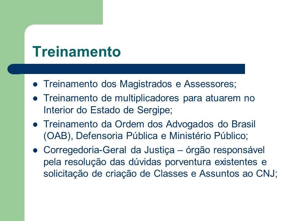Treinamento Treinamento dos Magistrados e Assessores; Treinamento de multiplicadores para atuarem no Interior do Estado de Sergipe; Treinamento da Ord