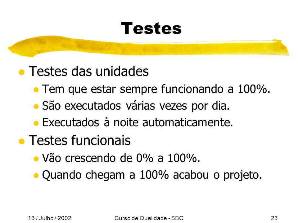 13 / Julho / 2002 Curso de Qualidade - SBC23 Testes l Testes das unidades l Tem que estar sempre funcionando a 100%.