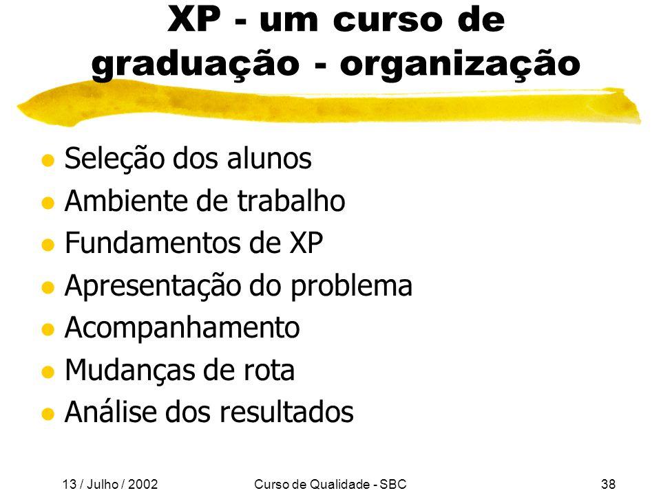 13 / Julho / 2002 Curso de Qualidade - SBC38 XP - um curso de graduação - organização l Seleção dos alunos l Ambiente de trabalho l Fundamentos de XP l Apresentação do problema l Acompanhamento l Mudanças de rota l Análise dos resultados
