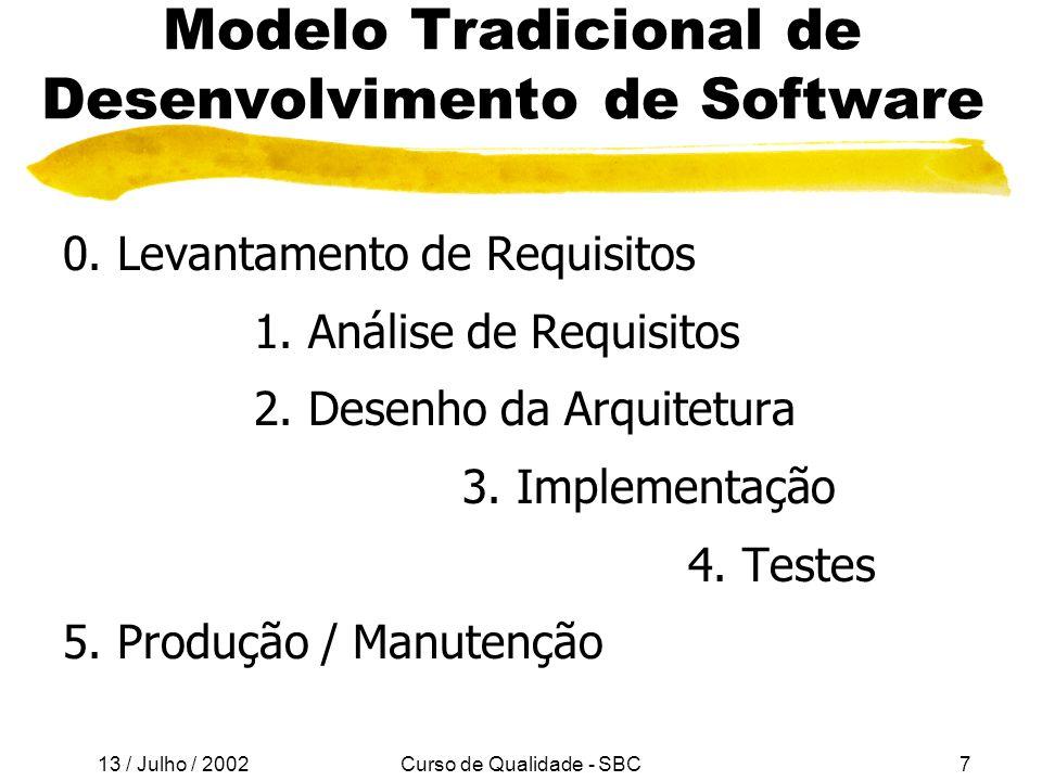 13 / Julho / 2002 Curso de Qualidade - SBC8 Premissas Básicas do Modelo Tradicional l É necessário fazer uma análise de requisitos profunda e detalhada antes de desenhar a arquitetura do sistema.