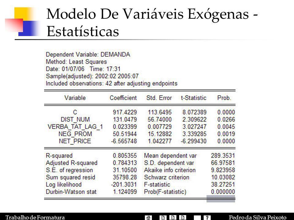 Pedro da Silva PeixotoTrabalho de Formatura Modelo De Variáveis Exógenas - Estatísticas