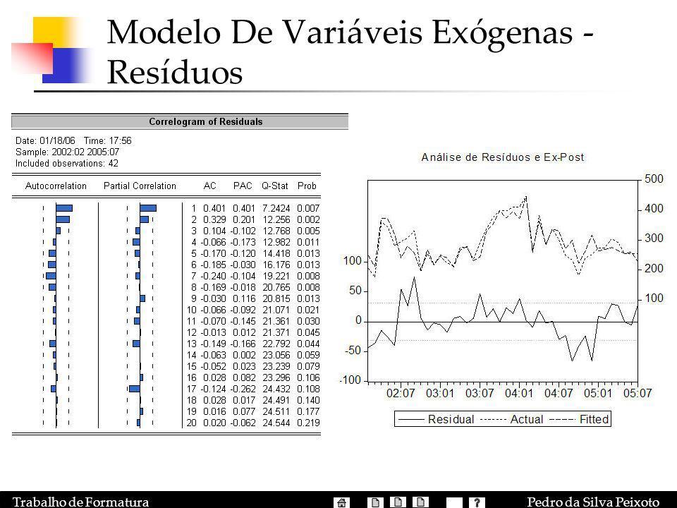 Pedro da Silva PeixotoTrabalho de Formatura Modelo De Variáveis Exógenas - Resíduos