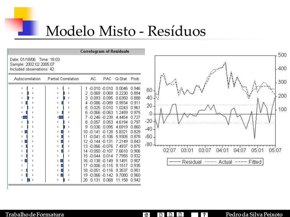 Pedro da Silva PeixotoTrabalho de Formatura Modelo Misto - Resíduos