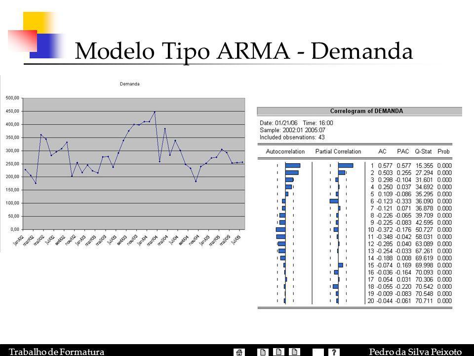 Pedro da Silva PeixotoTrabalho de Formatura Modelo Tipo ARMA - Demanda