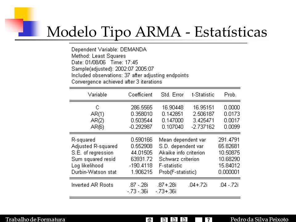 Pedro da Silva PeixotoTrabalho de Formatura Modelo Tipo ARMA - Estatísticas