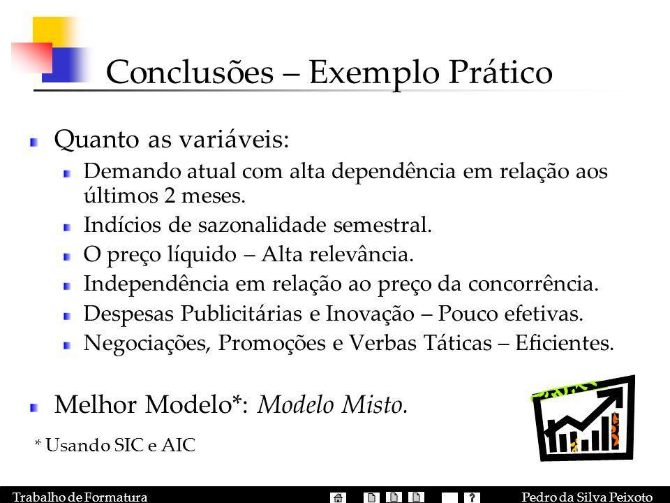 Pedro da Silva PeixotoTrabalho de Formatura Conclusões – Exemplo Prático Quanto as variáveis: Demando atual com alta dependência em relação aos último