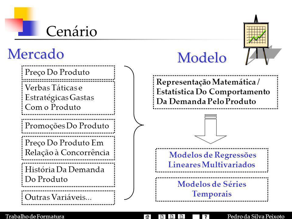 Pedro da Silva PeixotoTrabalho de Formatura Modelo De Regressão Linear A forma geral é: onde y é a variável dependente, x 1, x 2,..., x k são as variáveis independentes, k é o número de variáveis independentes no modelo e i denota as n observações da amostra.