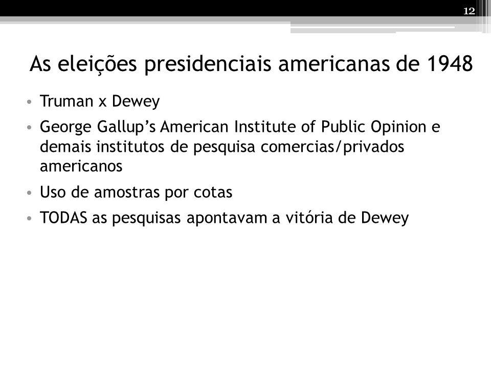 12 As eleições presidenciais americanas de 1948 Truman x Dewey George Gallups American Institute of Public Opinion e demais institutos de pesquisa com
