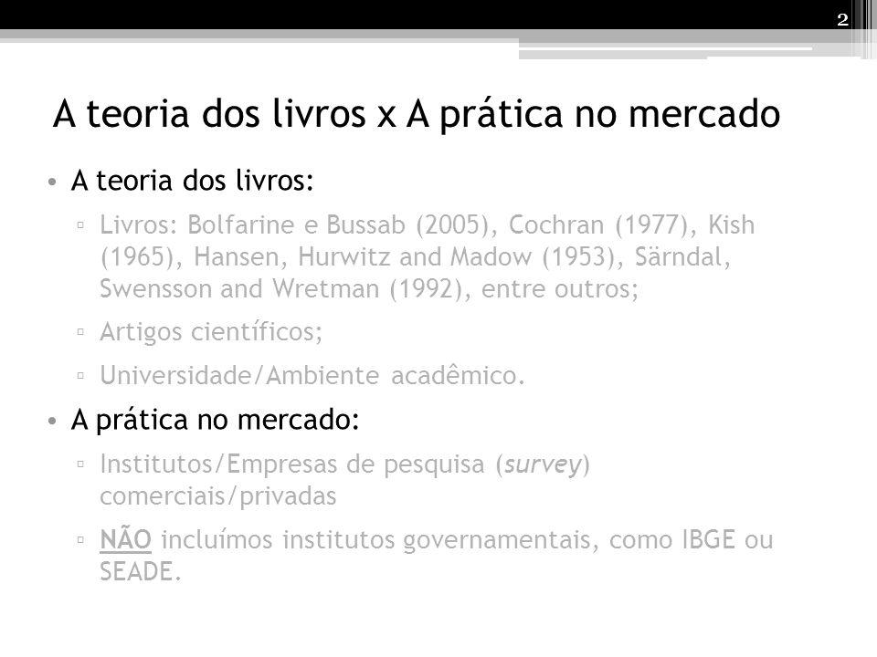 2 A teoria dos livros x A prática no mercado A teoria dos livros: Livros: Bolfarine e Bussab (2005), Cochran (1977), Kish (1965), Hansen, Hurwitz and