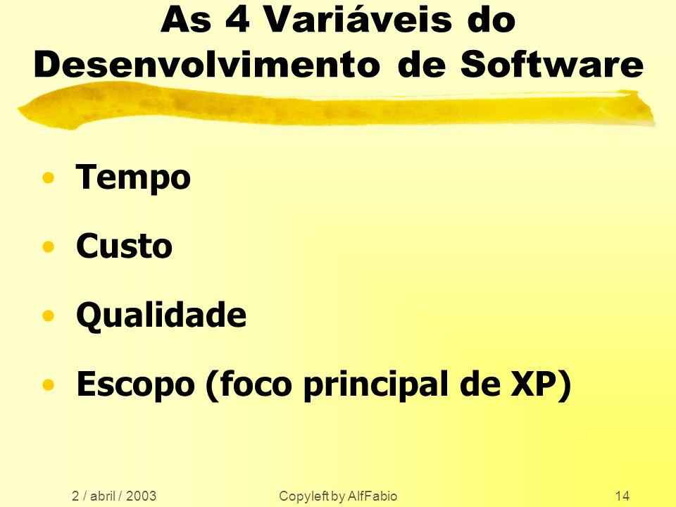 2 / abril / 2003 Copyleft by AlfFabio14 As 4 Variáveis do Desenvolvimento de Software Tempo Custo Qualidade Escopo (foco principal de XP)