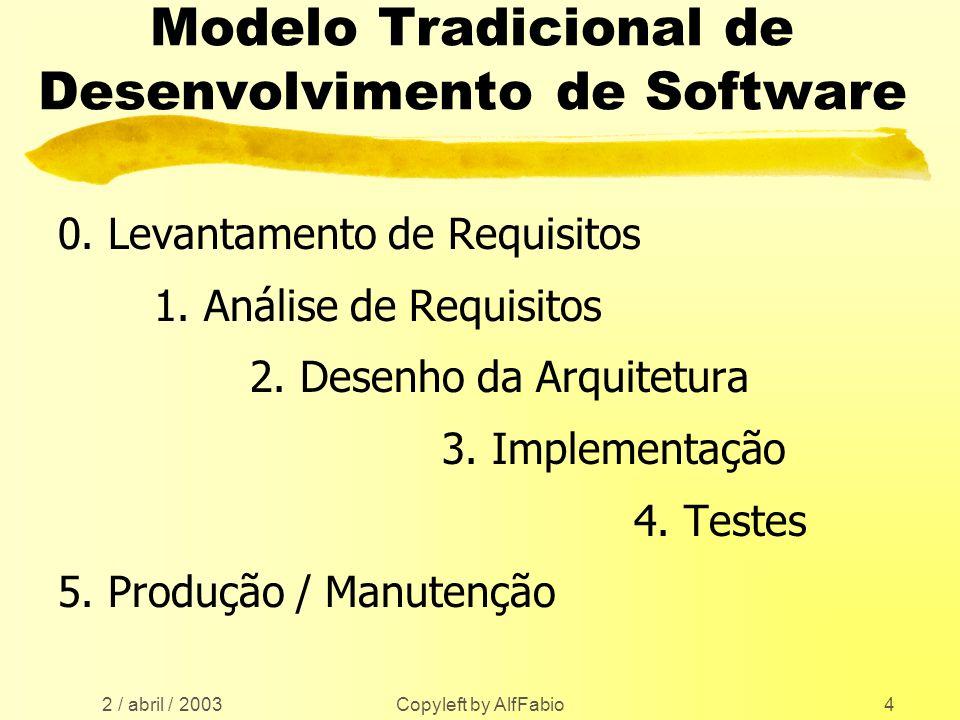 2 / abril / 2003 Copyleft by AlfFabio4 Modelo Tradicional de Desenvolvimento de Software 0. Levantamento de Requisitos 1. Análise de Requisitos 2. Des