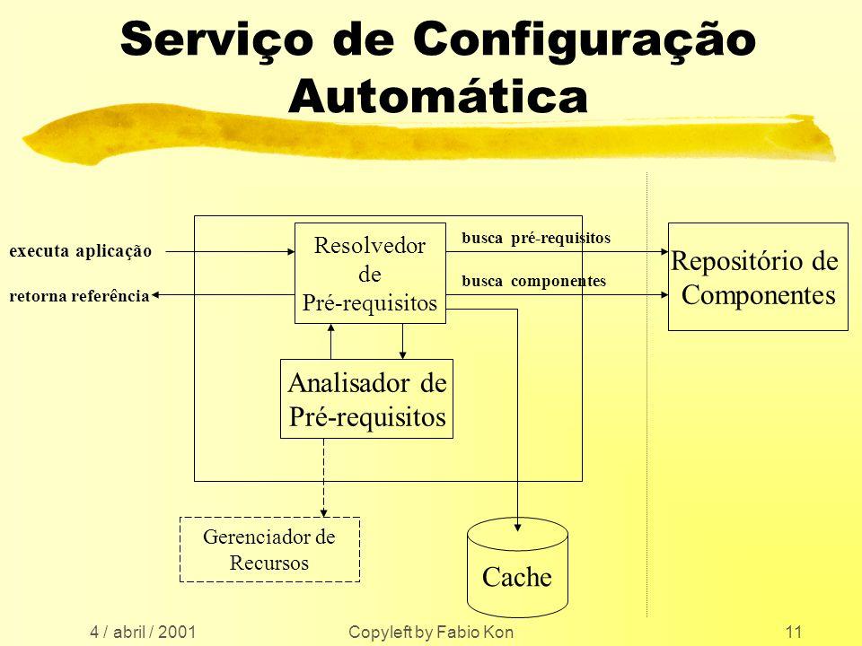 4 / abril / 2001 Copyleft by Fabio Kon11 Serviço de Configuração Automática Repositório de Componentes Analisador de Pré-requisitos Resolvedor de Pré-requisitos Gerenciador de Recursos Cache executa aplicação retorna referência busca pré-requisitos busca componentes