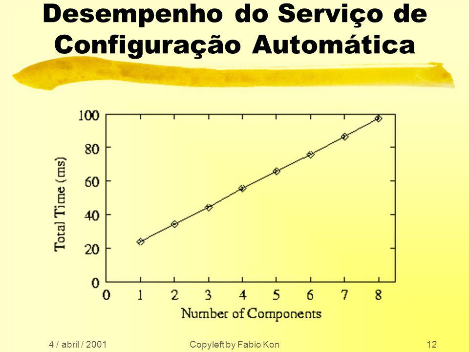 4 / abril / 2001 Copyleft by Fabio Kon12 Desempenho do Serviço de Configuração Automática