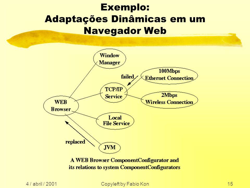 4 / abril / 2001 Copyleft by Fabio Kon15 Exemplo: Adaptações Dinâmicas em um Navegador Web