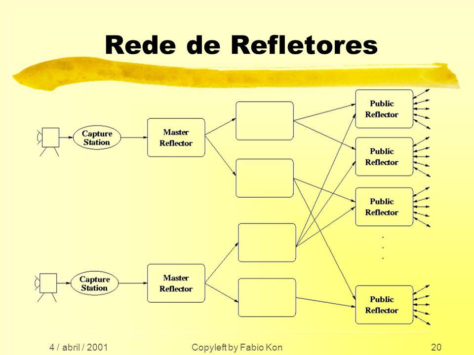 4 / abril / 2001 Copyleft by Fabio Kon20 Rede de Refletores