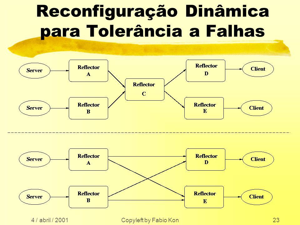 4 / abril / 2001 Copyleft by Fabio Kon23 Reconfiguração Dinâmica para Tolerância a Falhas